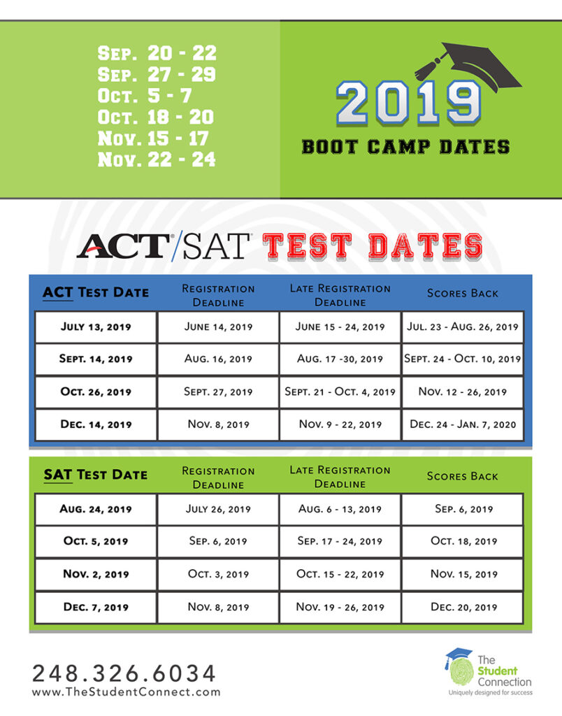 Michigan 2019 ACT and SAT Test Prep Courses and Tutors